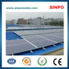 Solar panel anodized alumium mounting system for solar module
