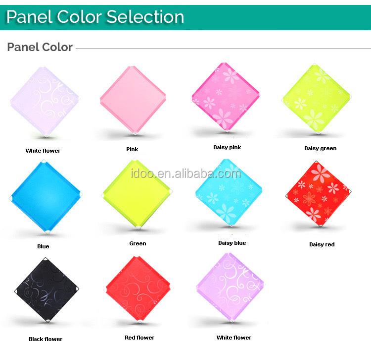 Different Panels.jpg