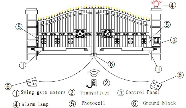 Solar Power System Linear Actuator Automatic Swing Gate