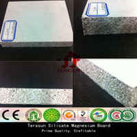 CE approval lightweight gypsum plasterboard drywall prices competitive