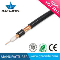 Rg6 5c2v 3ghz satellite coaxial cable