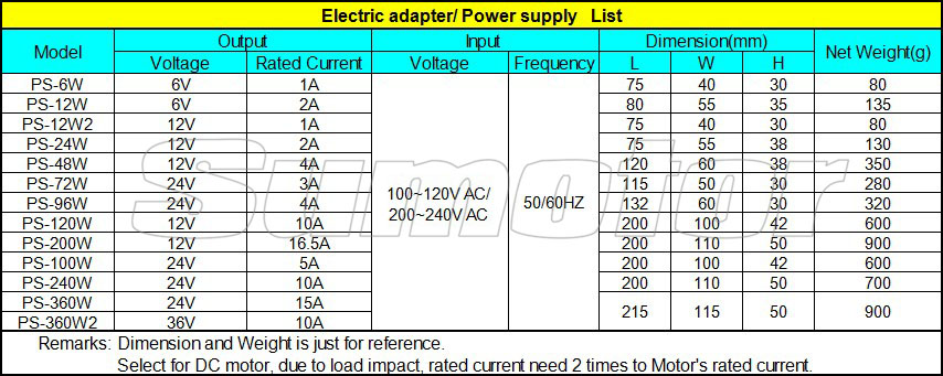 Buy ac to dc 24v 3a power adapter ac dc for Who buys electric motors near me