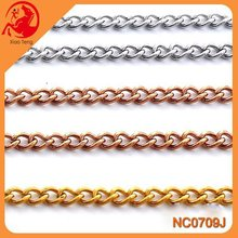 2015 Diy Locket Chains,New Wholesale Chains,316 Stainless Steel Chain