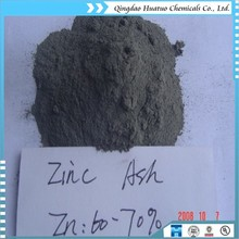 China manufacture for high quality zinc dust 70%