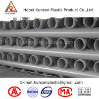 high quality pvc pipe for advanced drainage systems