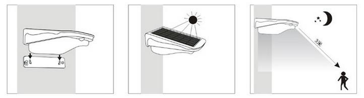 3 Вт Солнечный Свет Стены Солнечный Свет SDX-SL07 Коридоры Датчик Света С 38 Led