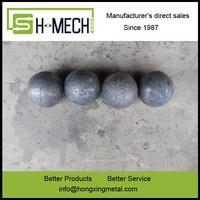 Casting steel ball with Strong grinding of alloyed steel ball