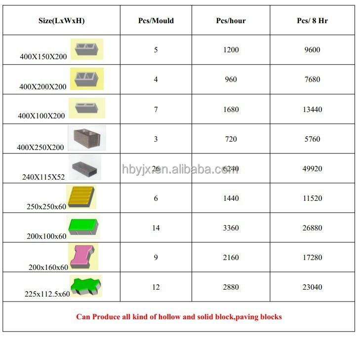 hongbaoyuan qtj4 18 creux finisseur formes de blocs de b ton machine de fabrication de briques. Black Bedroom Furniture Sets. Home Design Ideas