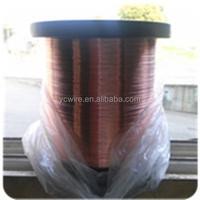vga cable, copper wire, inner copper connector