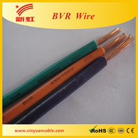 Copper conductor cable and wire for housing wire