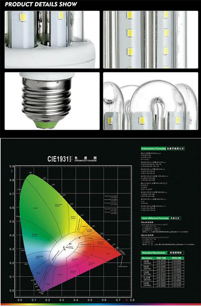 china cabinet light bulbs 2