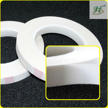 Single side high heat shielding products made fiberglass