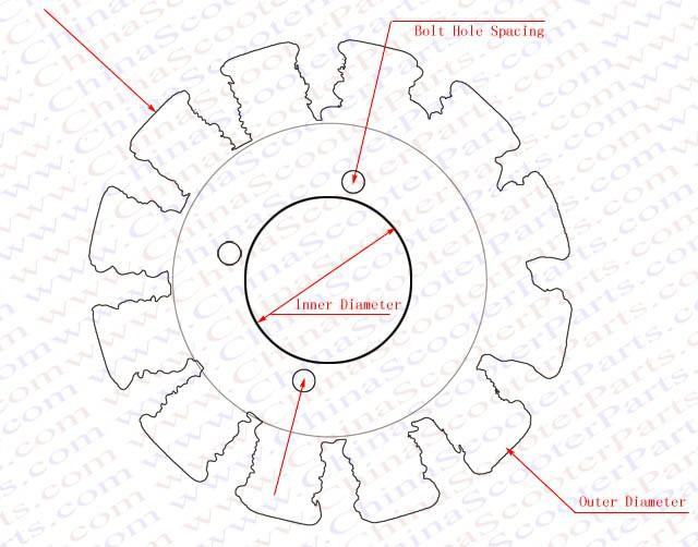 12 Coils 6 Wires 115Mm Magneto Stator Winding Kazuma