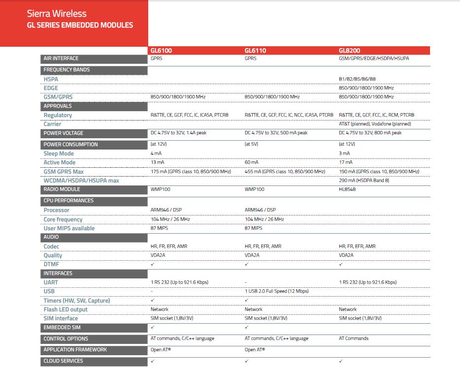 GL6100 datasheet.png