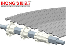 HS-2000A ,modular belt for paper making