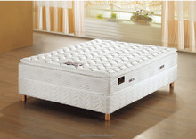 High quality knitting fabric bonnell spring mattress for hotel rh-198