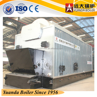 Auxiliary machines list of commonly used industrial water stove / furnace / boiler