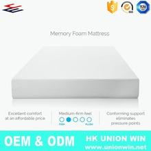 OEM ODM Beauty Super Soft 40 Density Rebound King Foam Mattress, High Resilient Flexible Pu Foam Mattress Manufacturers