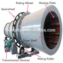 Pakistan widely used for sand,coal,sludge,gypsum,grain etc. rotary drum dryer