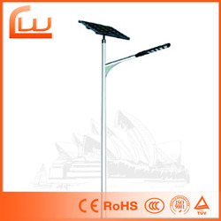 famous factory 60w power not expensive solar led light