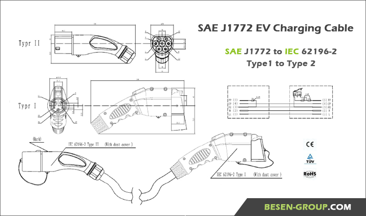 j1772 extension cord for electric vehicles ev charging buy j1772 rh alibaba com SAE J1772 Plug Replacement SAE J1772 Level 1