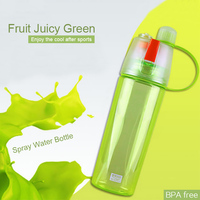 hot new plastic manufacture of private label water spray bottle