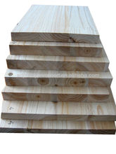 supply good quality finger jointed boards pine /fir/paulownia wood