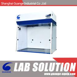 Ductless fume cabinet, laboratory fume hood, fume cupboard, with activated carbon filter SFH 130 (WDH- 1049)