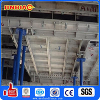china manufacturer extrusion aluminium formwork system export products of singapore