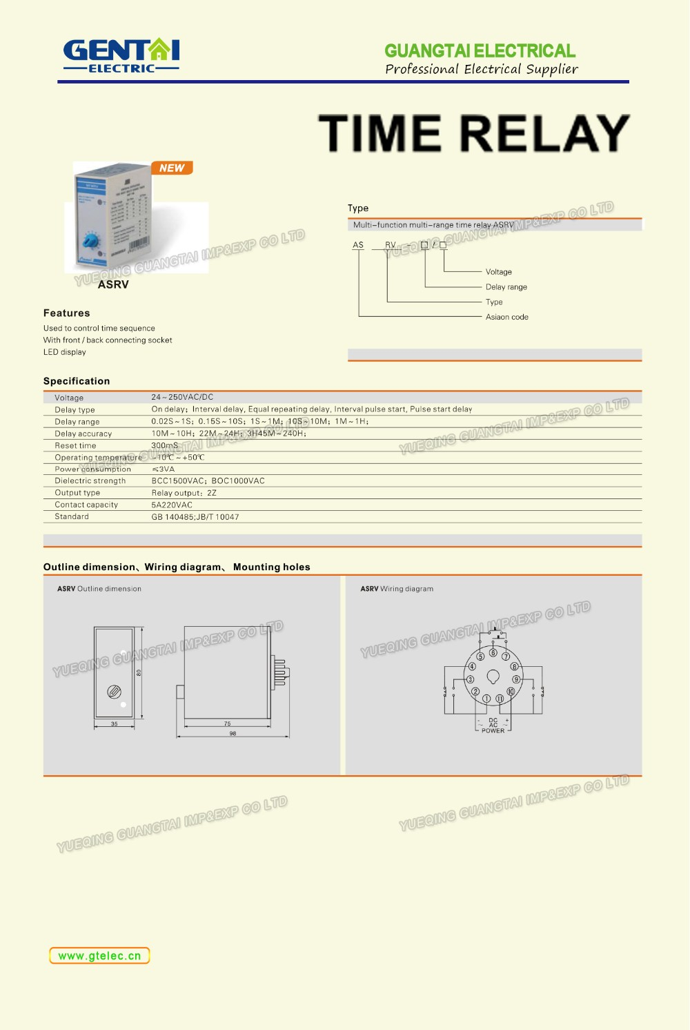 Multifunctional Time Relay Dmb51cm24multi Voltage Hot Sale 7 Electrical Getting Dmb51cm24 Multi Functions Timer