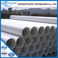 Hot sale upvc pipe 250mm and specification for water supply