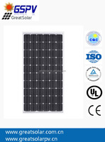 Best price ! PV Solar Panel 250w, Mono PV Solar Module from Chinese manufacturer