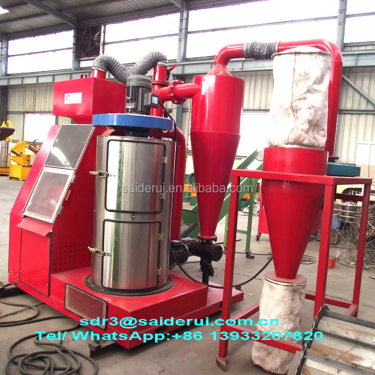 recycling machine manufacturers