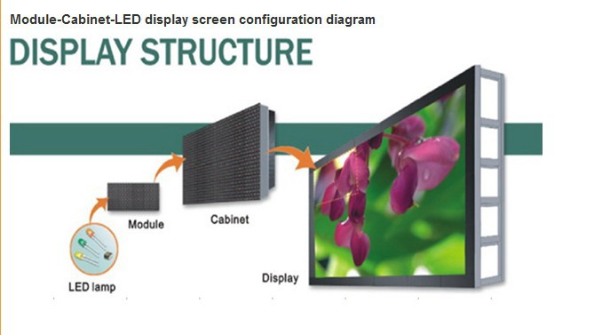 led screen structure.jpg