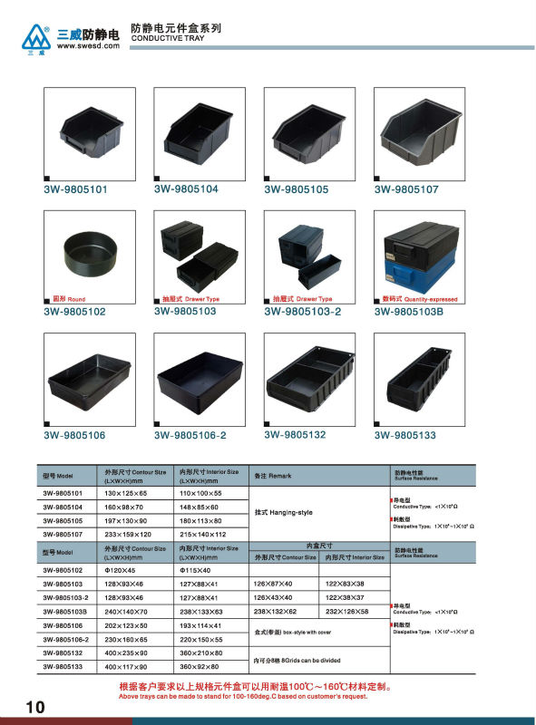ESD corrugated box, esd product