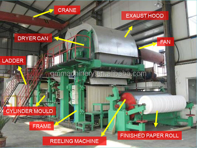 1575mm high quality news printing paper machine, good quality for sale