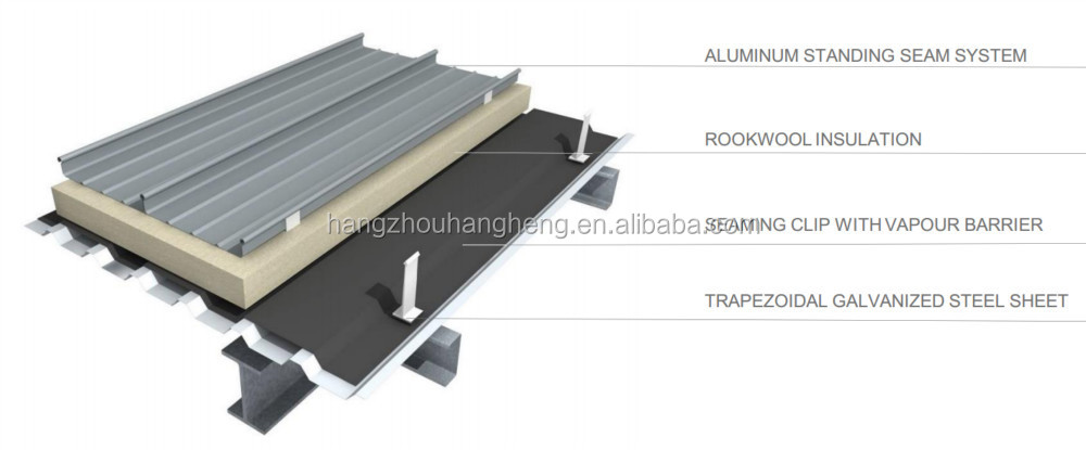 Kalzip Roofing Material