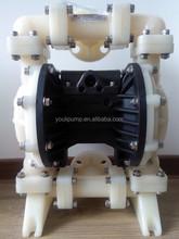 Manual diaphragm pump
