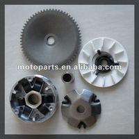 Motorcycle Spare Part of Cvt 50cc Clutch