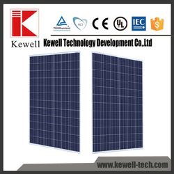 2015 Third Season welcomed 250W Poly Solar Panel with 60 solar cells