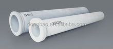 Ceramic silicon nitride bonded SiC thermocouple protection tube
