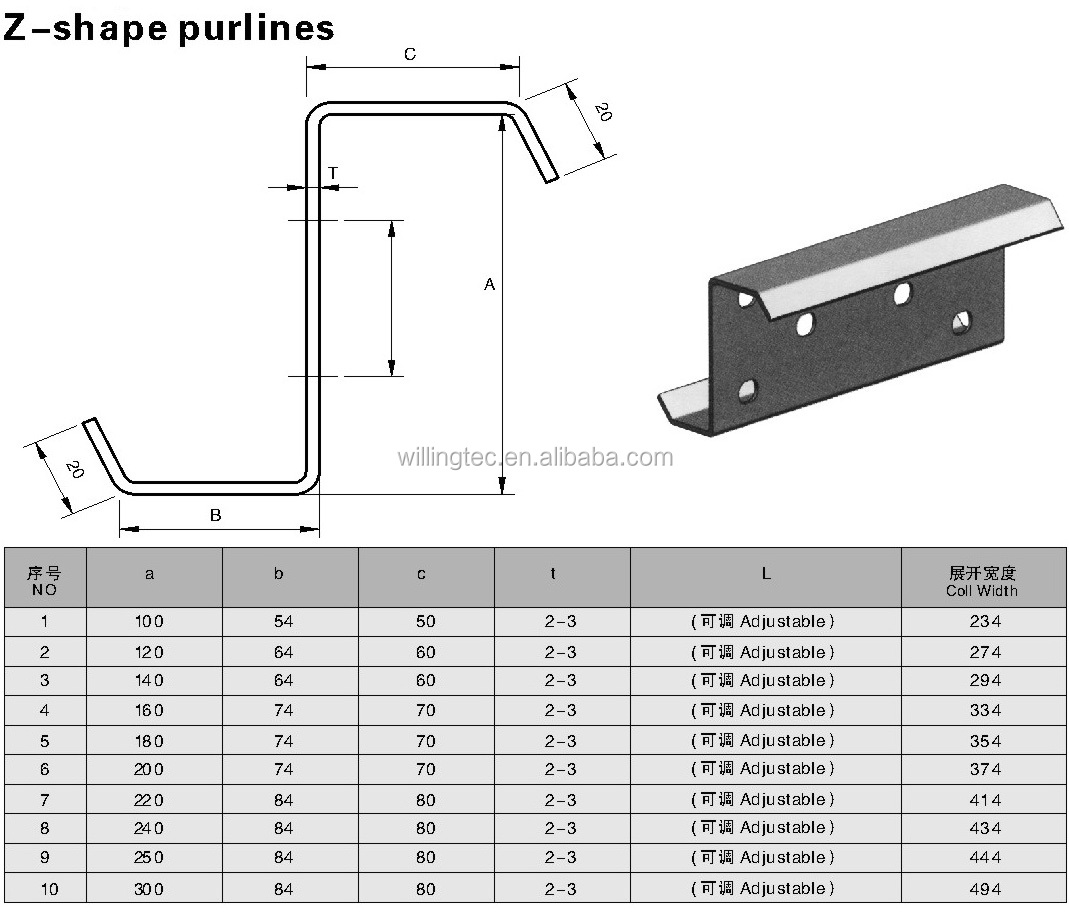 Z Purlin For Sale c or z purlin roll forming