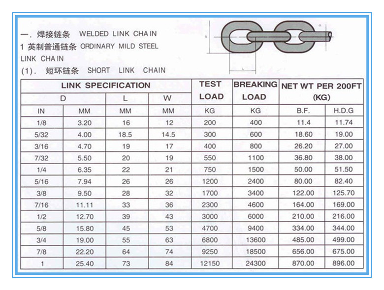 Determining Tire Size >> Chain chart sizes / Two cows socialism