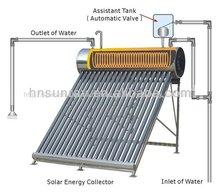 Pre- calienta la bobina de cobre calentador de agua caliente