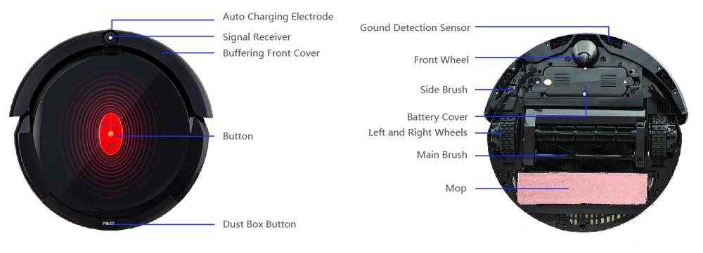 Бытовая техника пульт дистанционного управления робот пылесос с функцией зачистке хорошо продаются во всем мире