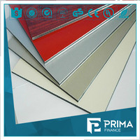 decorative high pressure melamine laminate decorative sheet