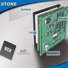 tft lcd monitor touch screen
