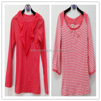 used clothes import bangladesh wholesale clothing baby club clothes