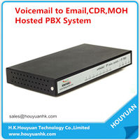 Free Phone System 4-port IP PBX with Password Protection for Conference Room IP04