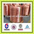 alambre de cobre de los precios